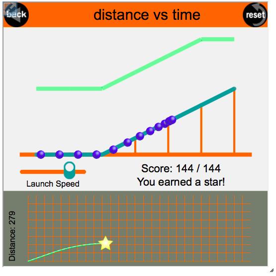 Challenge your students understanding of position time and challenge your students understanding of position time and velocity time graphs with the fandeluxe Choice Image