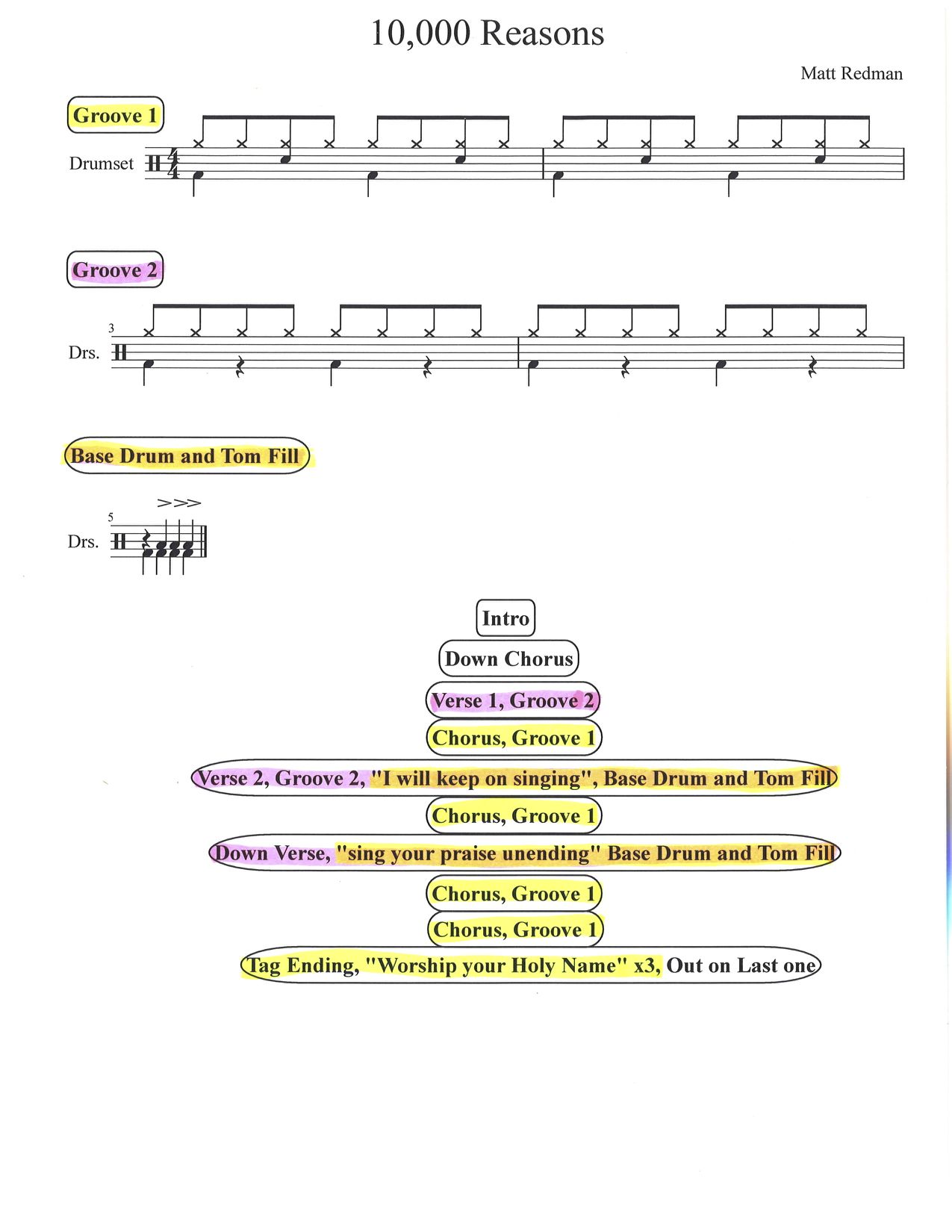 Pin On Praise And Worship Drum Charts