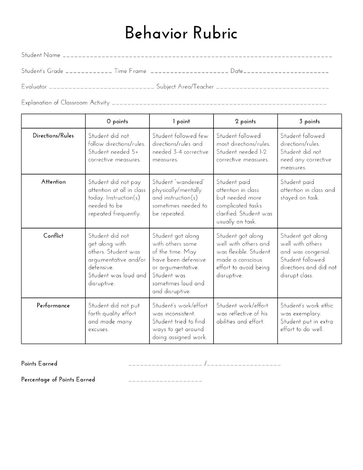 Sped Head Generic Behavior Rubric
