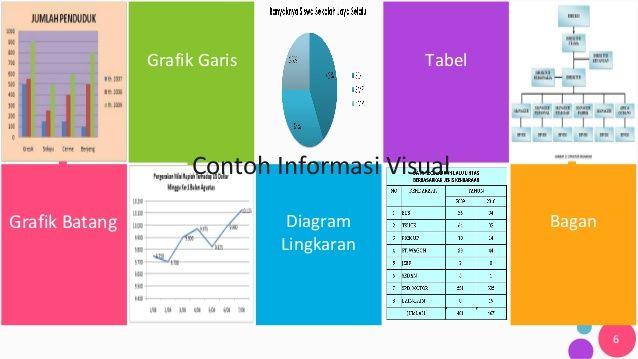 Grafik garis tabel diagram lingkaran bagan 6 contoh informasi visual grafik garis tabel diagram lingkaran bagan 6 contoh informasi visual grafik batang ccuart Choice Image