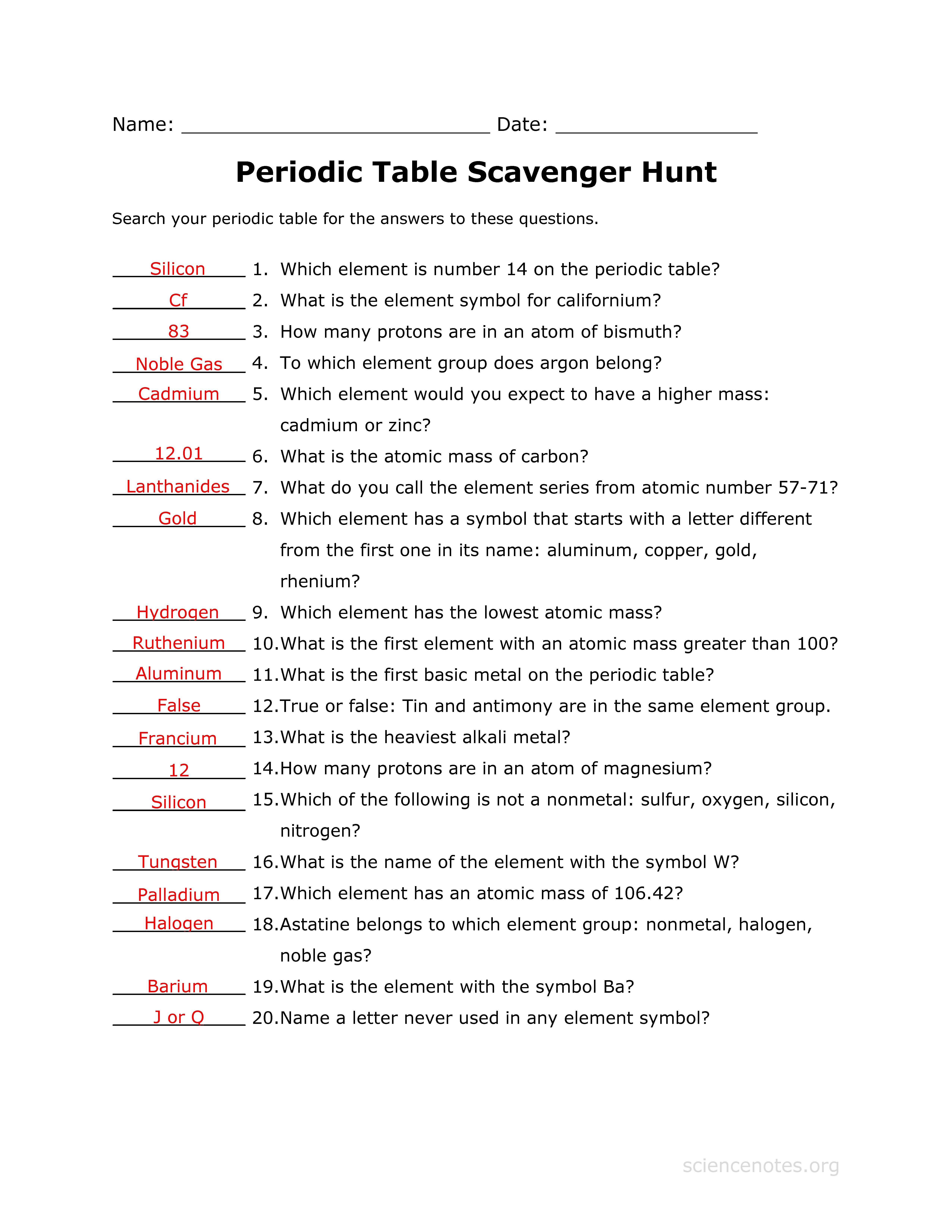 Inspirational Periodic Table Of Elements Quiz
