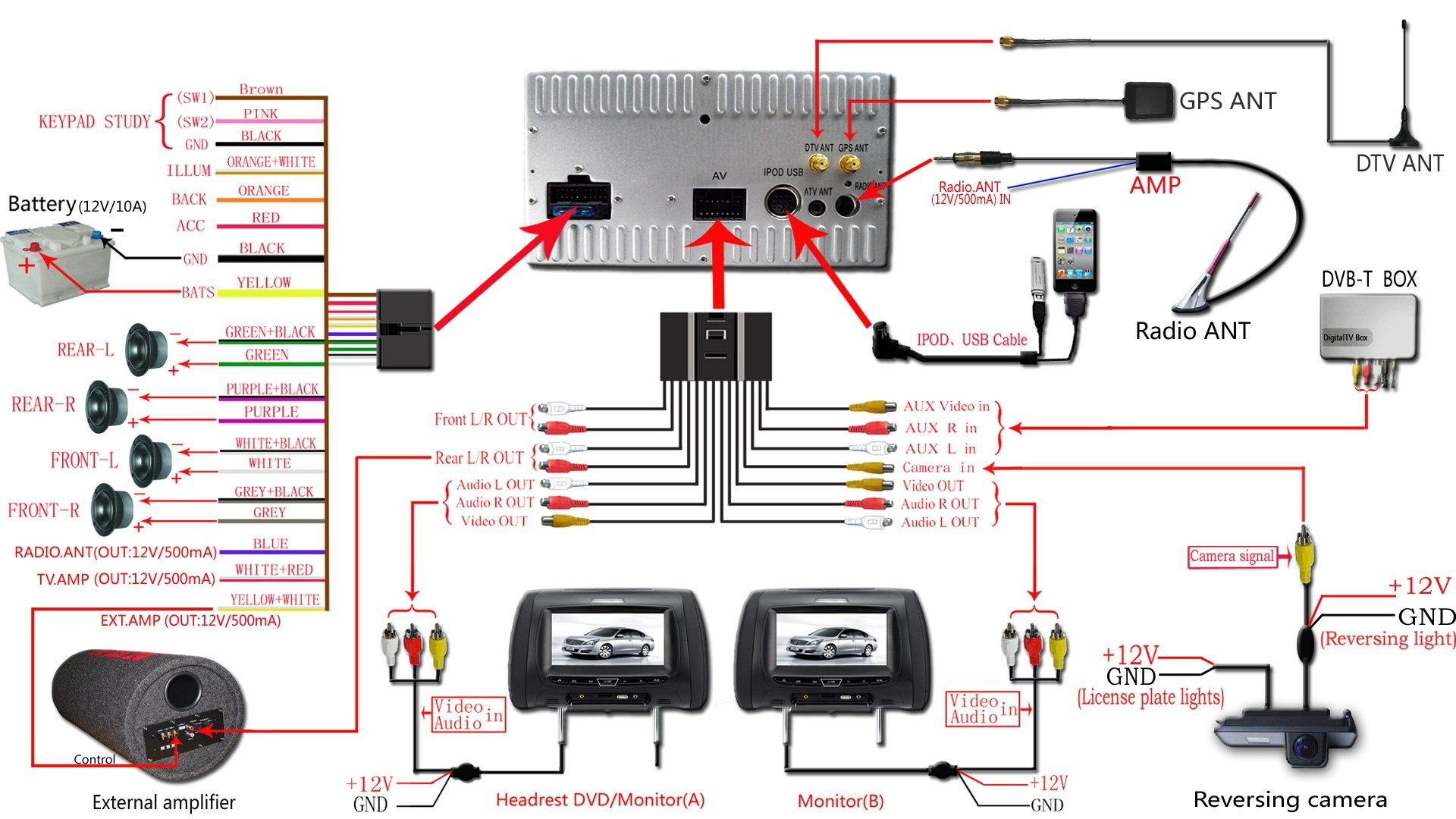 Car Amplifier Wiring Diagram Installation Car audio, Car