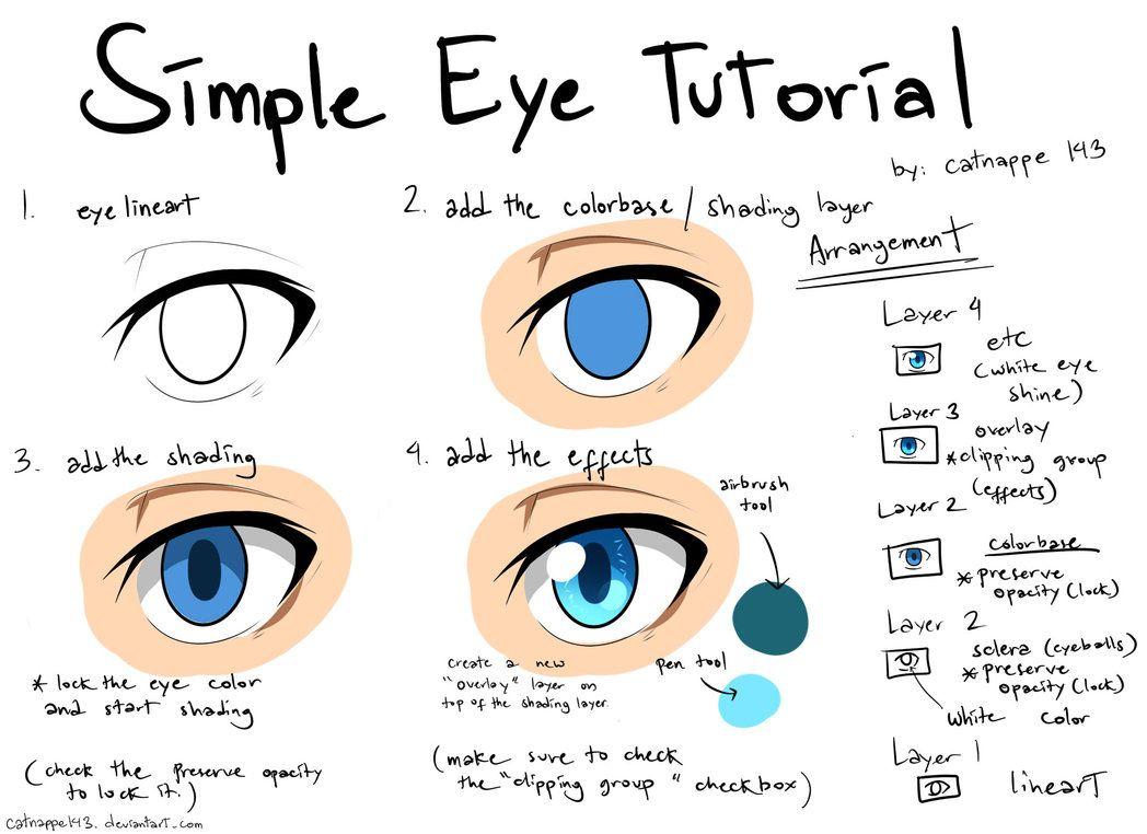 Simple Eye Tutorial By Catnappe143 On Deviantart Eye Tutorial Easy Eye Drawing Digital Art Tutorial Beginner