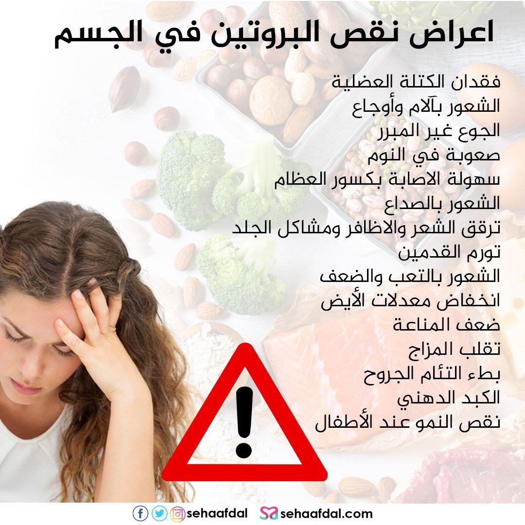 15 علامة تدل على اعراض نقص البروتين في الجسم لا يجب أن تتجاهلها Health Fitness Health Fitness