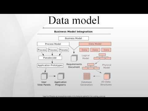 Data model wiki article business coaching pinterest data data model wiki article ccuart Image collections