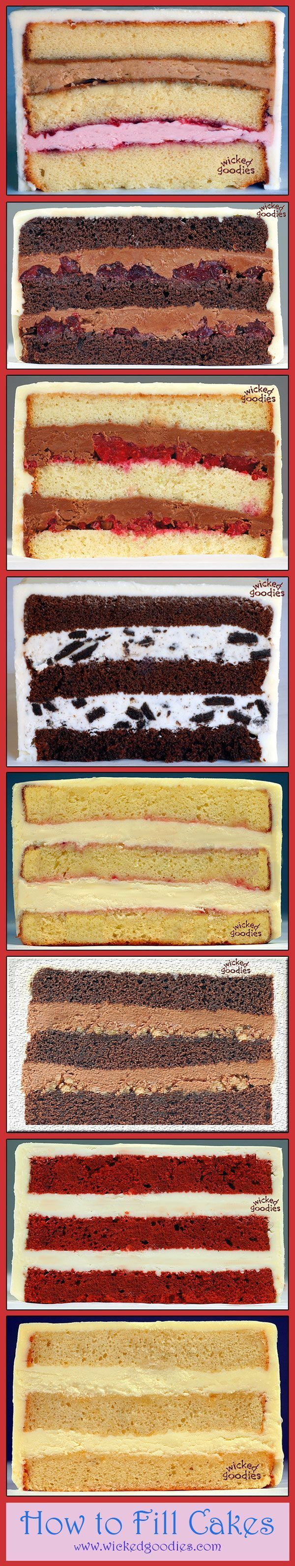 How to Fill Layer Cakes in the Baking Pan