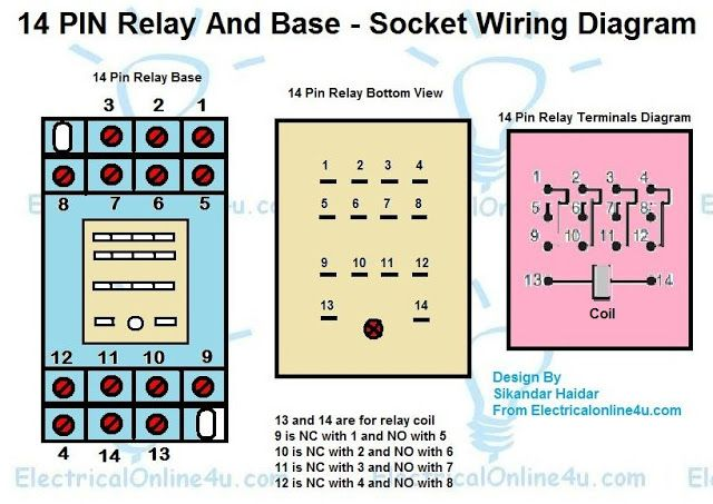 14 Pin Finder Relay Wiring Diagram For Complete Learning Visit Http Www Electricalonline4u Com 2017 07 14 Pin Relay Base Wiring Diagram Relay Diagram Wire