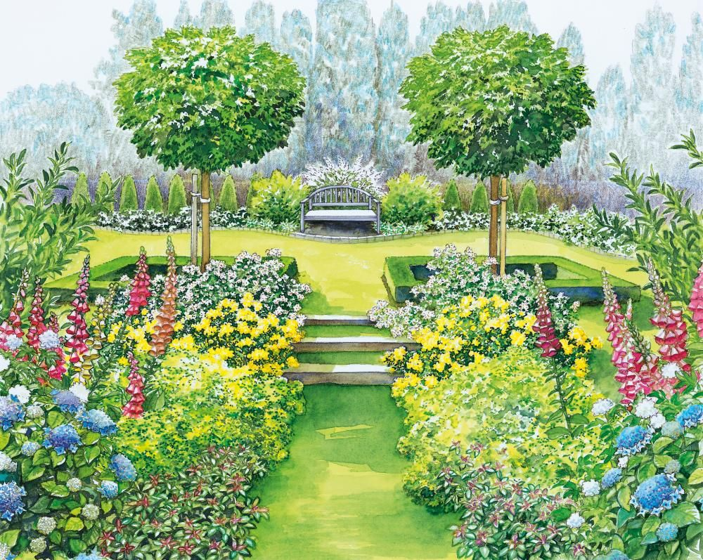 Ein Grosser Garten Platz Fur Neue Ideen Grosser Garten Garten Garten Planen