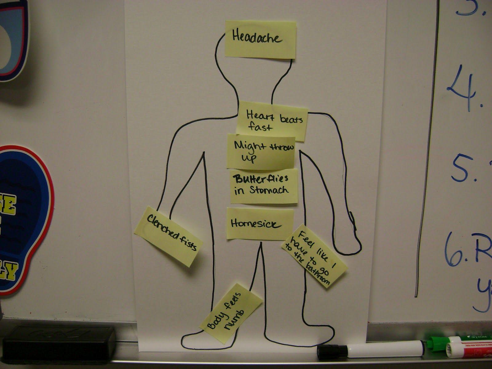 Pin On Mental Amp Personal Health Sharing Board