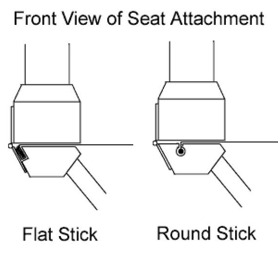 Strange Sunbrella R Directors Chair Replacement Covers Round Stick Machost Co Dining Chair Design Ideas Machostcouk