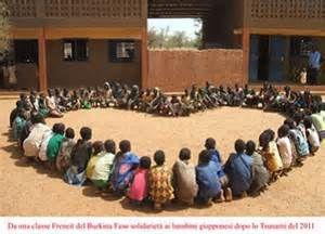 CIUDAD BURQUINA FASO - AFRICA