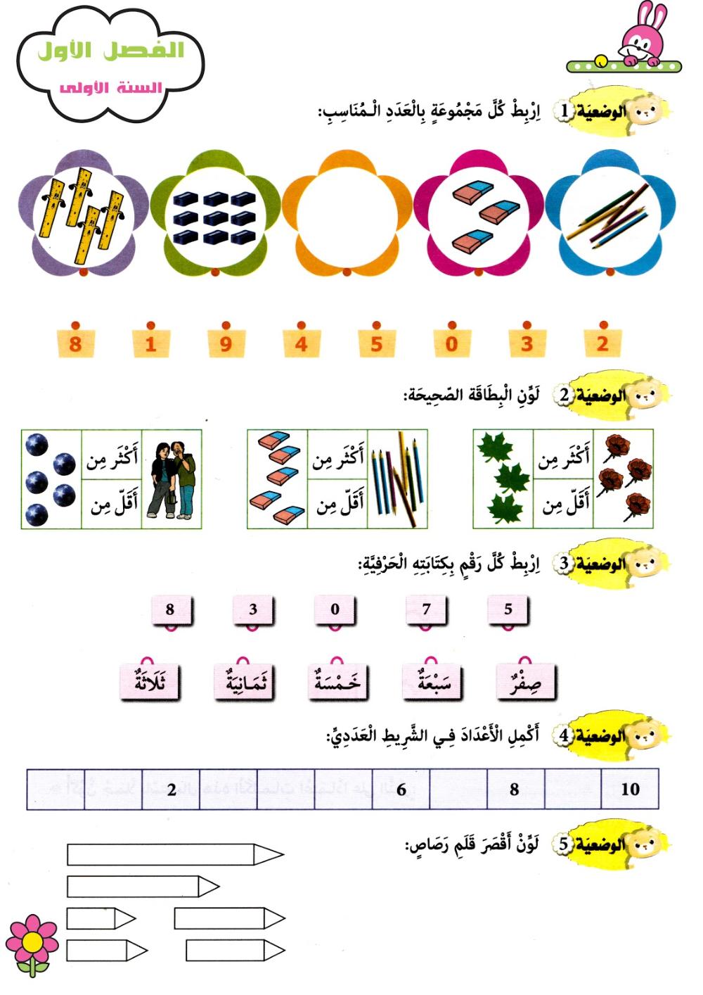 تمارين في الرياضيات للسنة الاولى ابتدائي الفصل الاول بحث Google Blog Blog Posts Words