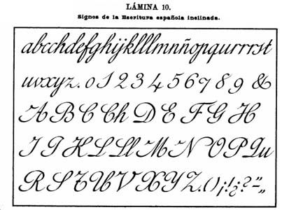 hojas de caligrafia palmer para adultos - Google Search | Letras ...