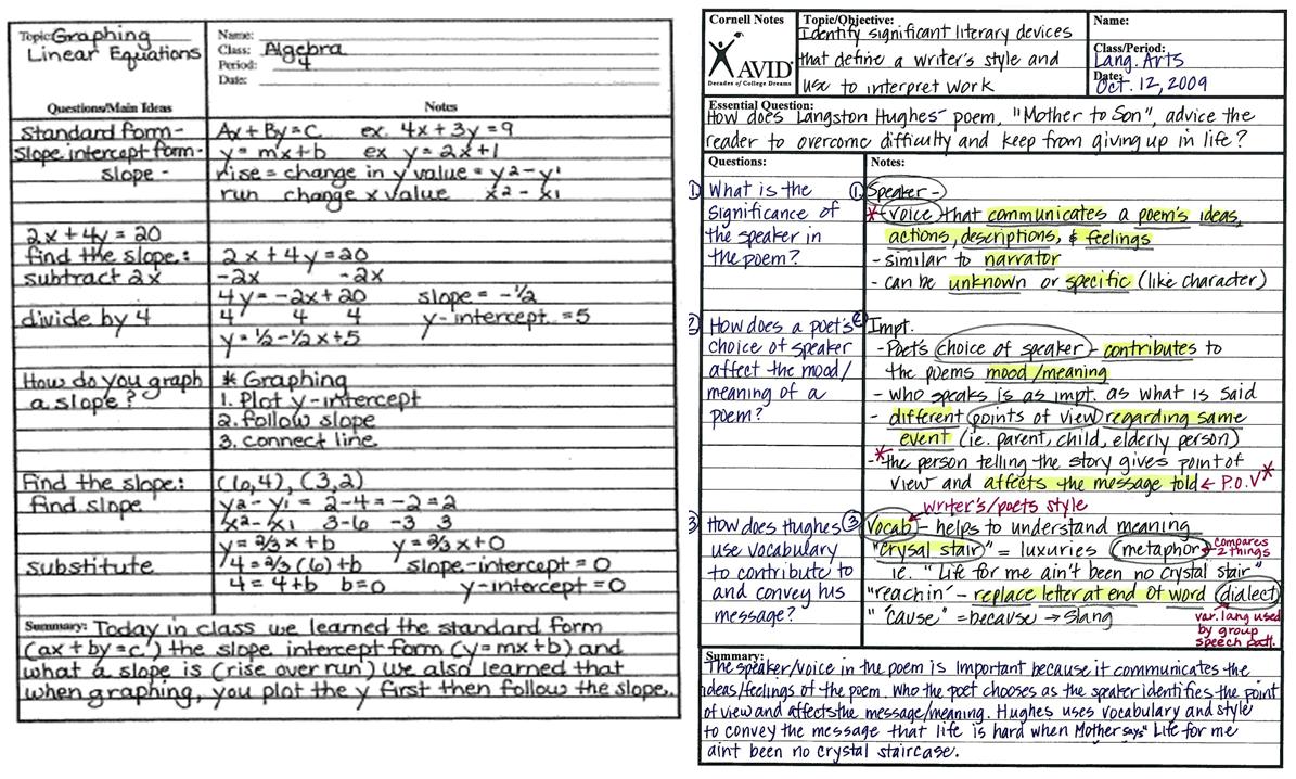 Cornell Notes Math Suyhi Margarethaydon Com