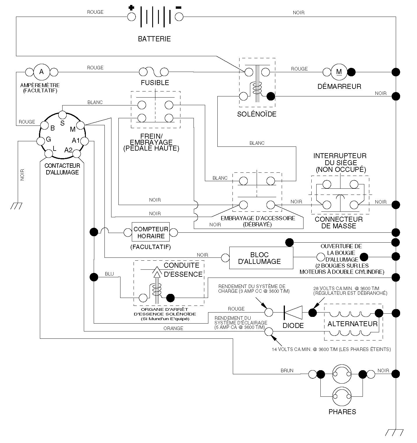 Sch 233 Ma 233 Lectrique Tracteur Tondeuse Panneau Electrique