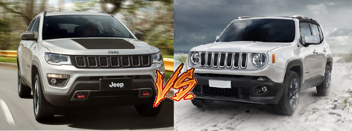 Jeep Compass Vs Jeep Renegade Jeep Renegade Jeep Renegade Price