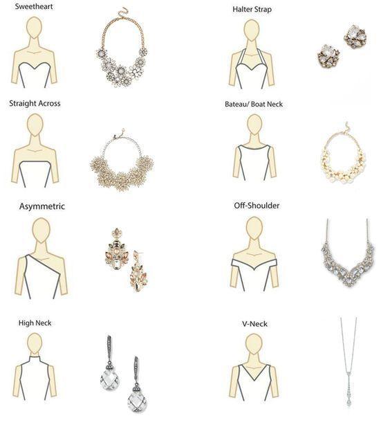 Necklines and jewellery