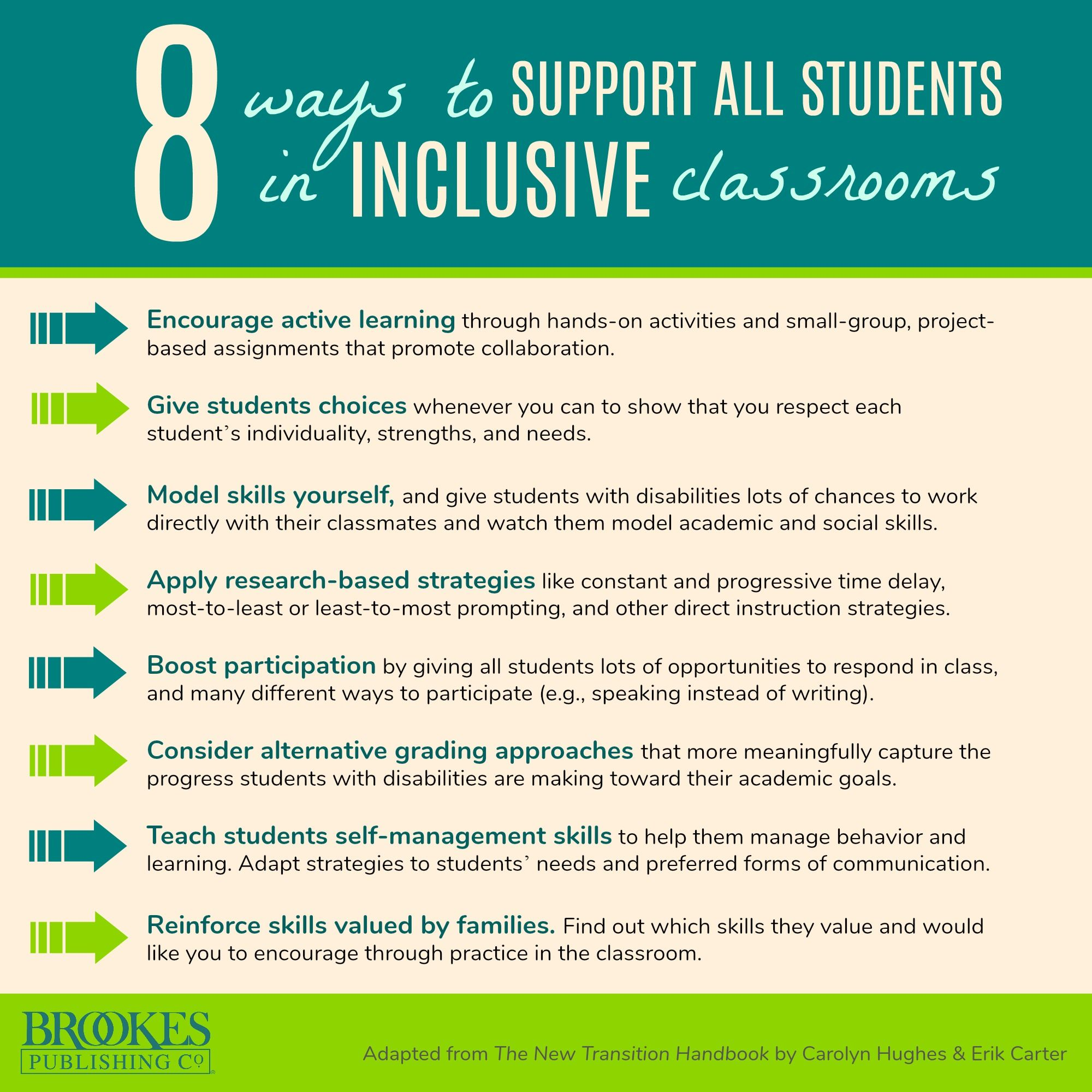 We Can Do Lots More For Students With >> 8 Ways You Can Support All Learners In Your Inclusive Classroom