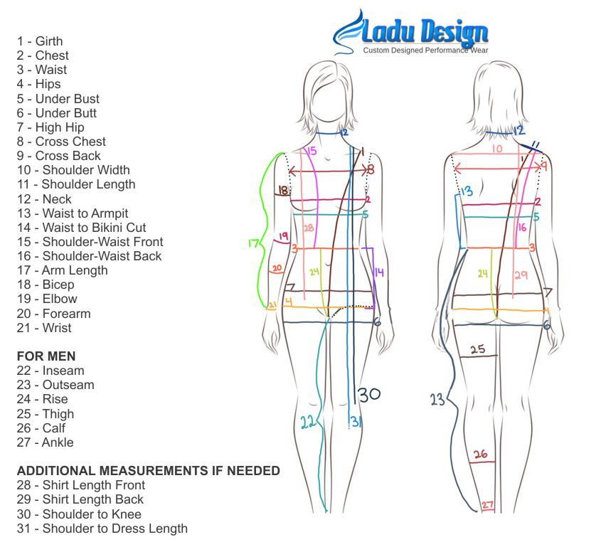 Image result for cross back width measurement with images