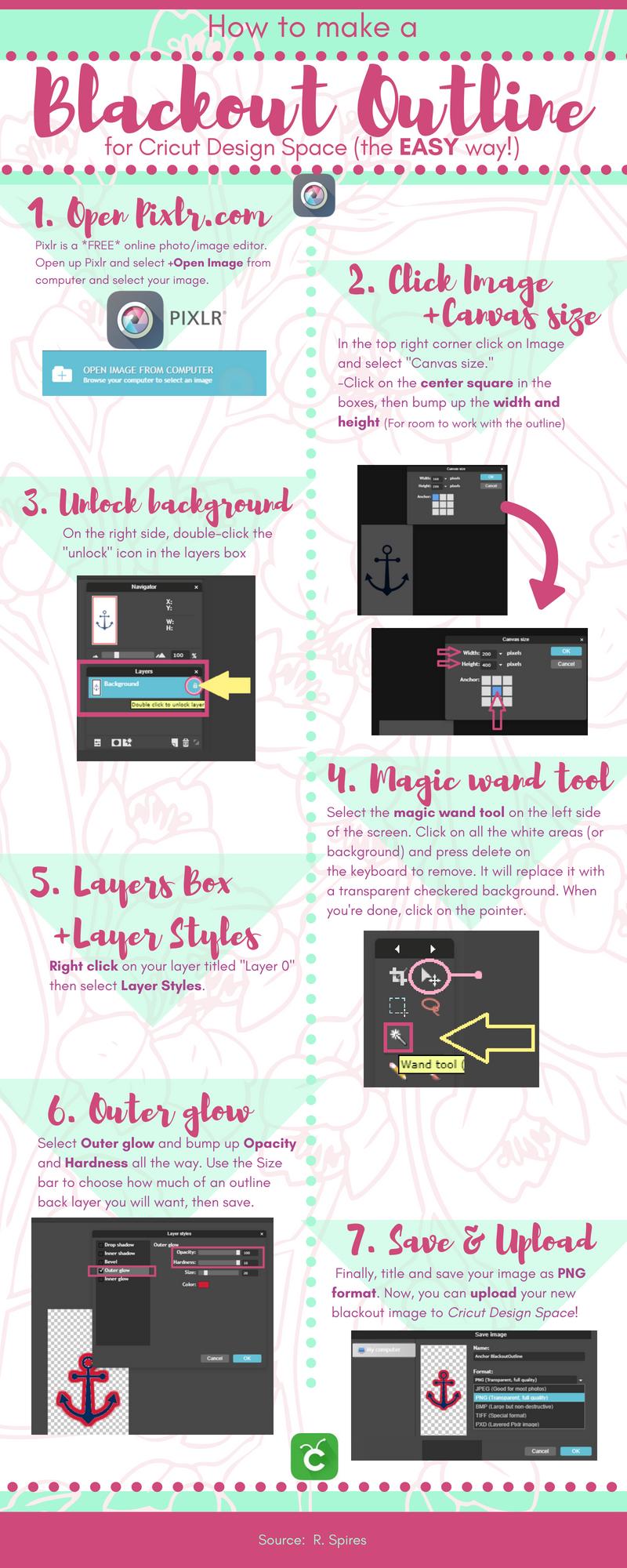 14++ Outline in cricut design space ideas