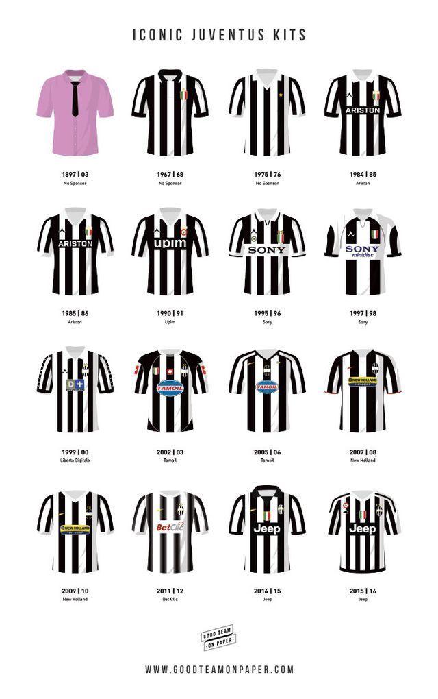 juventus home shirt history wallpaper juventus players football juventus wallpapers juventus players football juventus