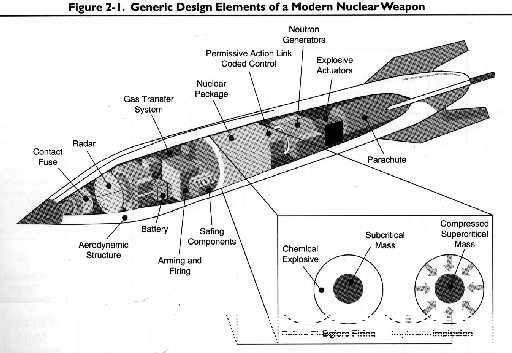 how to produce a nuclear bomb hoi4