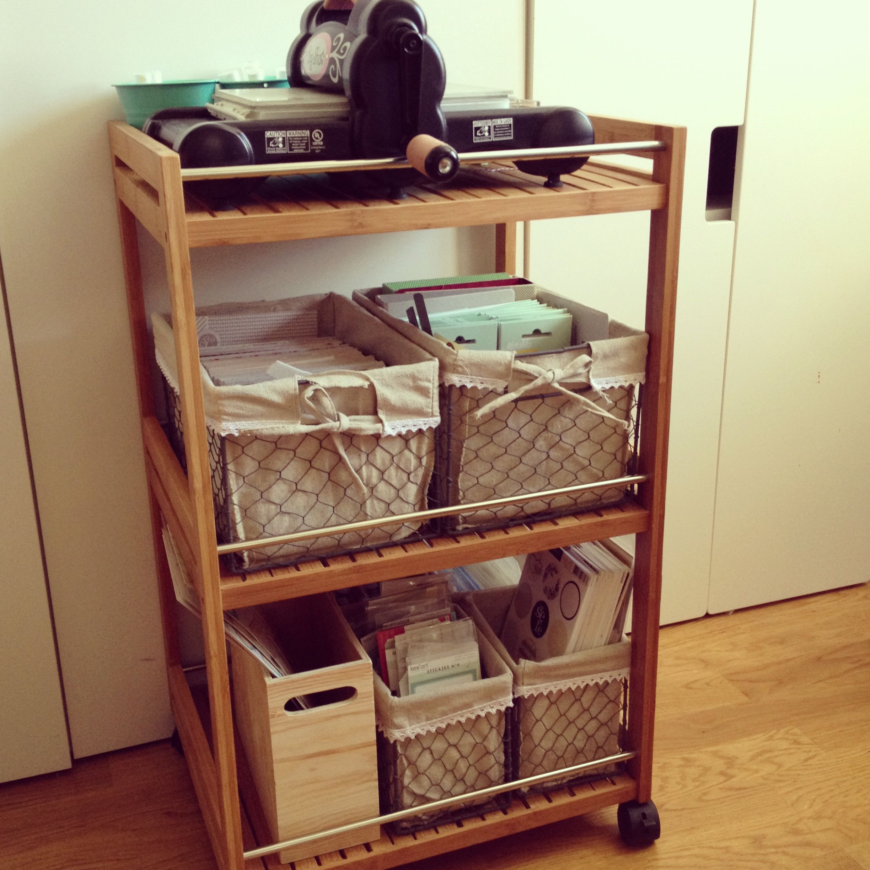 Dans Ma Scraproom Il Y A Home Diy Craft Room Room