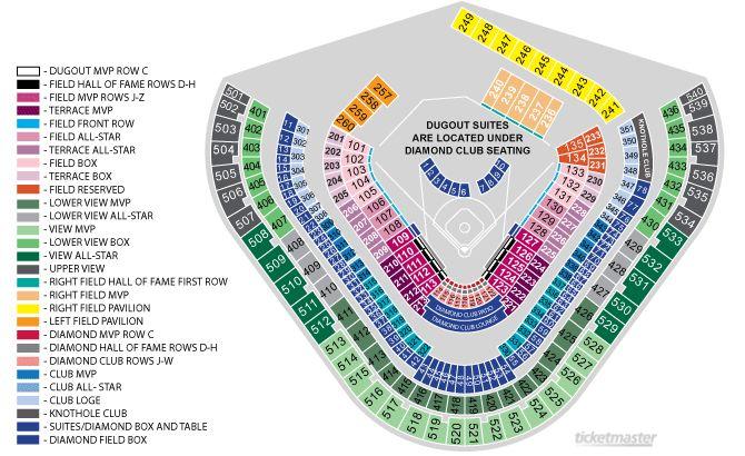 Angel Stadium Dodger Stadium Seating Chart The Row Los Angeles Dodgers