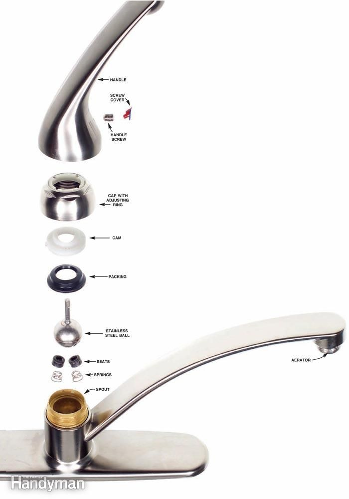 Repair Leaking Kitchen Faucet - Home Design and Pictures