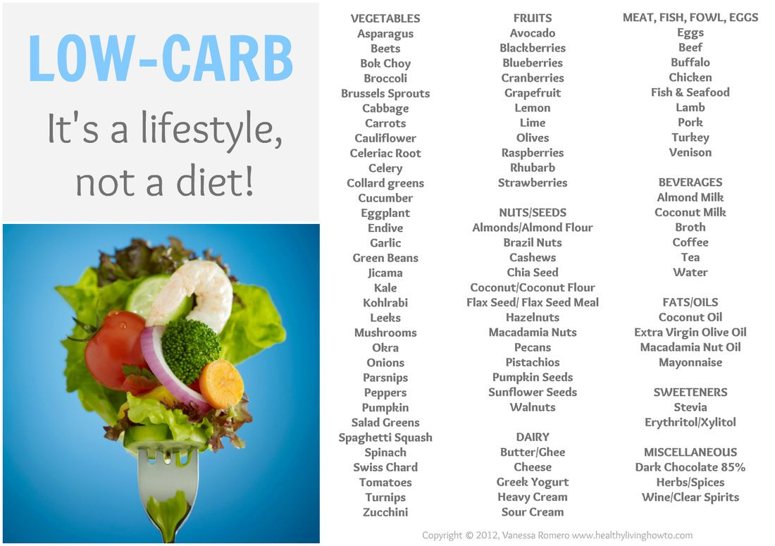 No carb diet list of food journals