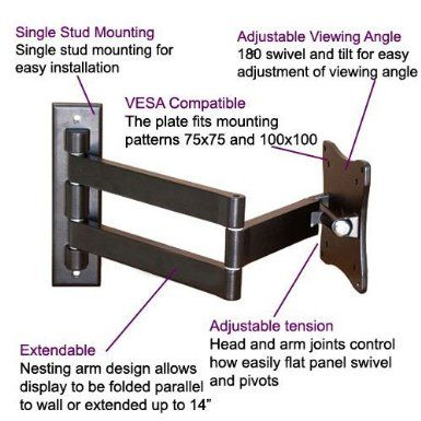 Amazon Com Videosecu Single Stud Swing Arm Tv Wall Mount Bracket For Most Tv 15 17 19 20 22 24 27 Wall Mounted Tv Tv Wall Mount Bracket Led Tv
