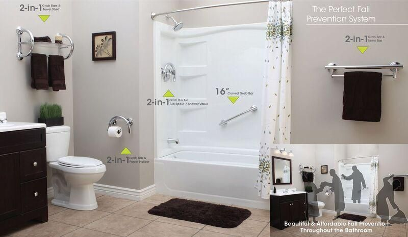 Bathroom Safety, Grab Bars For The Bathroom Near Toilet And Shower Systems