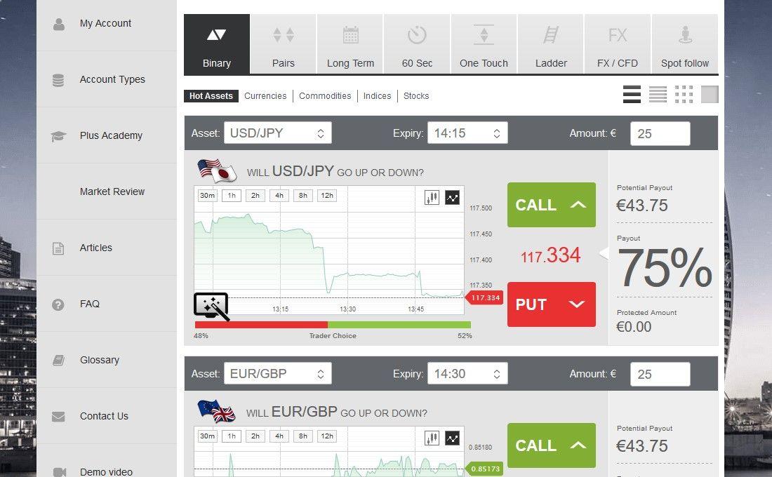Reputable auto trade binary options nadex binary options signals service