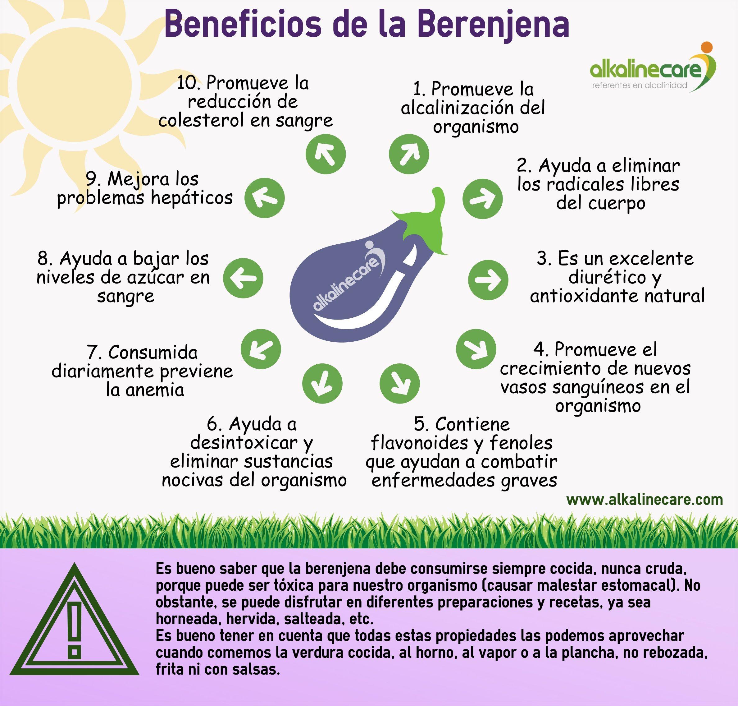 Beneficios de la berenjena para adelgazar