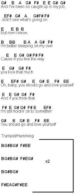 Flute Sheet Music Love Yourself Flute Sheet Music Easy Piano Songs