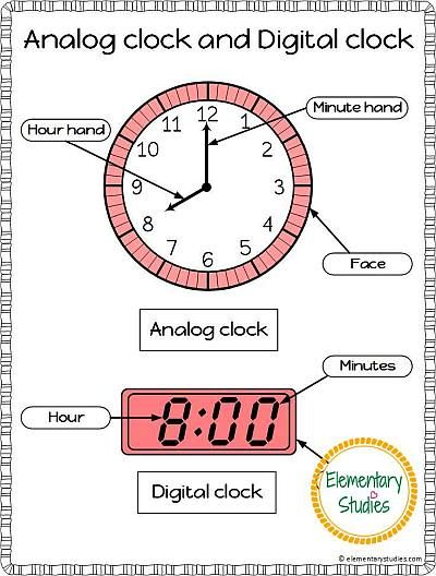 Elementary Studies Teaching Posters Telling Time Activities