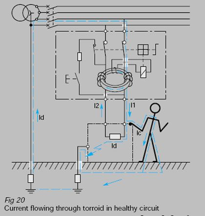 Rcd Residual Current Device Principle Of Operation Rcd Rccb Rcbo Cbr And Srcd The Sparks Direct Blog Current Devices Principles