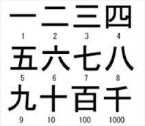 Resultado de imagen para numeros en japones