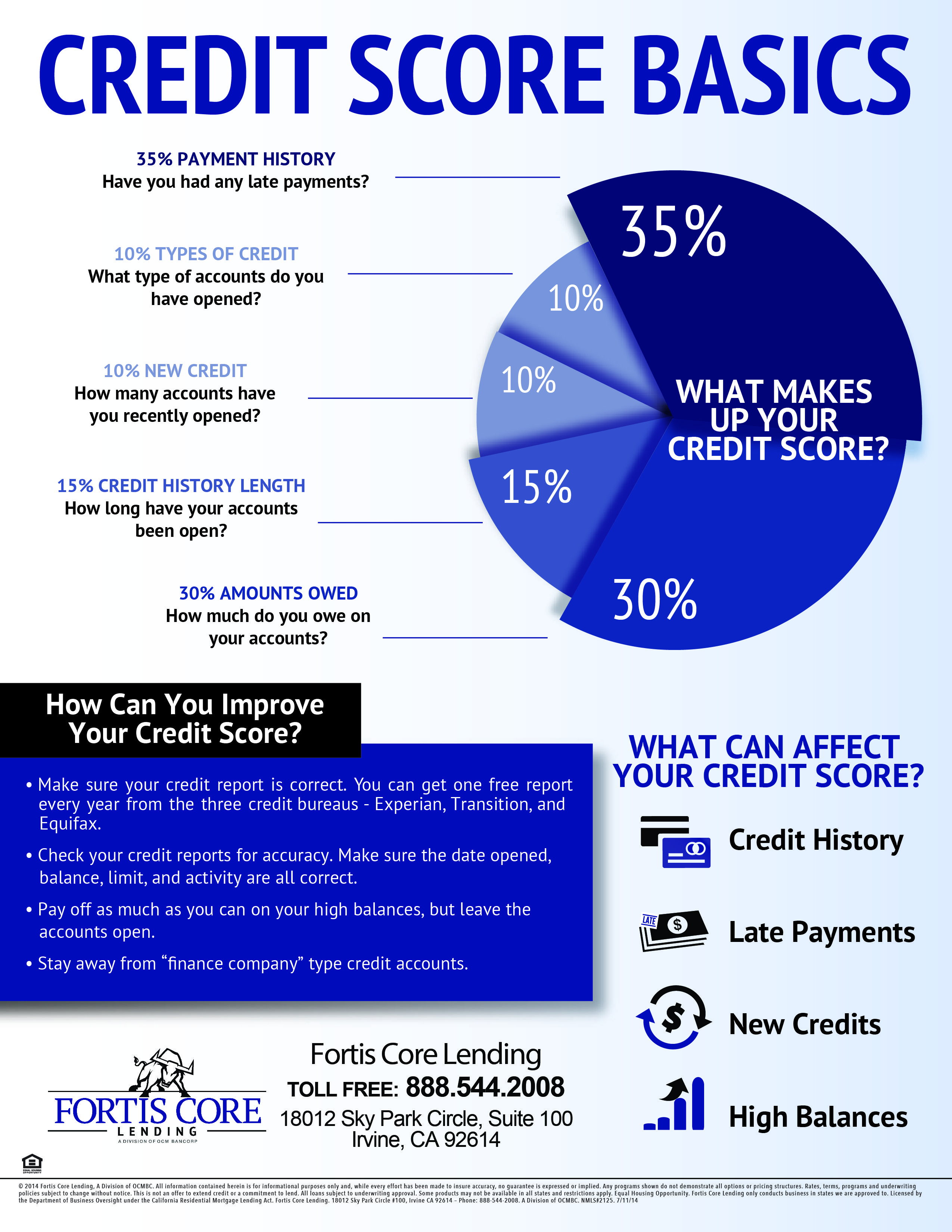 How to learn credit history for free