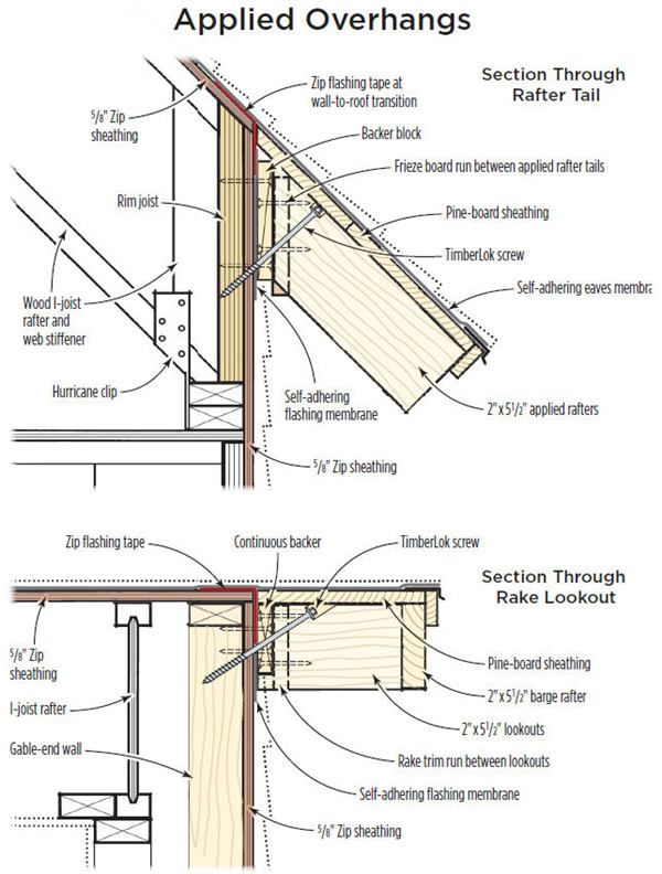 Cypress Backers Were Screwed To The Back Of Each Tail Then The Assemblies Were Mansard Roof Exterior House Remodel Metal Roof