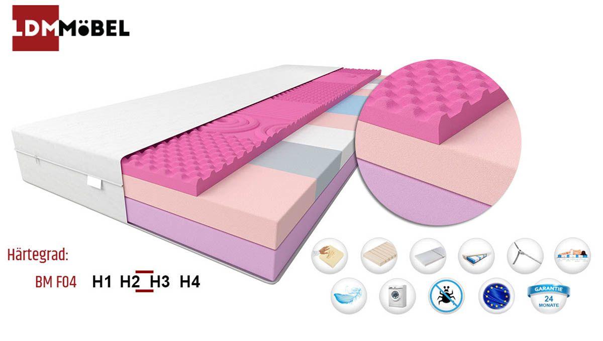 Unsere Matratze Ist In Vielen Grossen Erhaltlich 80x200 Cm 90x200