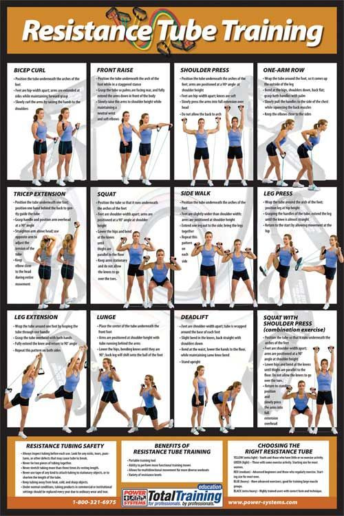 Resistance Tube Training Poster Exercise Band Workout