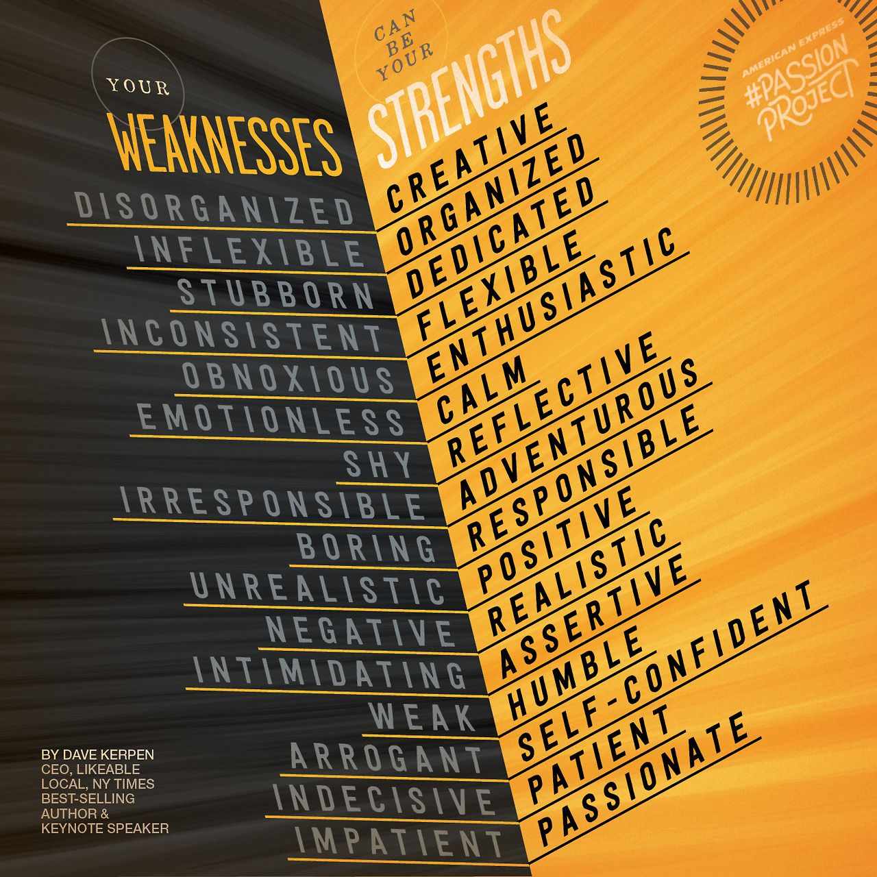 16 Weaknesses To Turn Into Strengths Every Weakness Has A