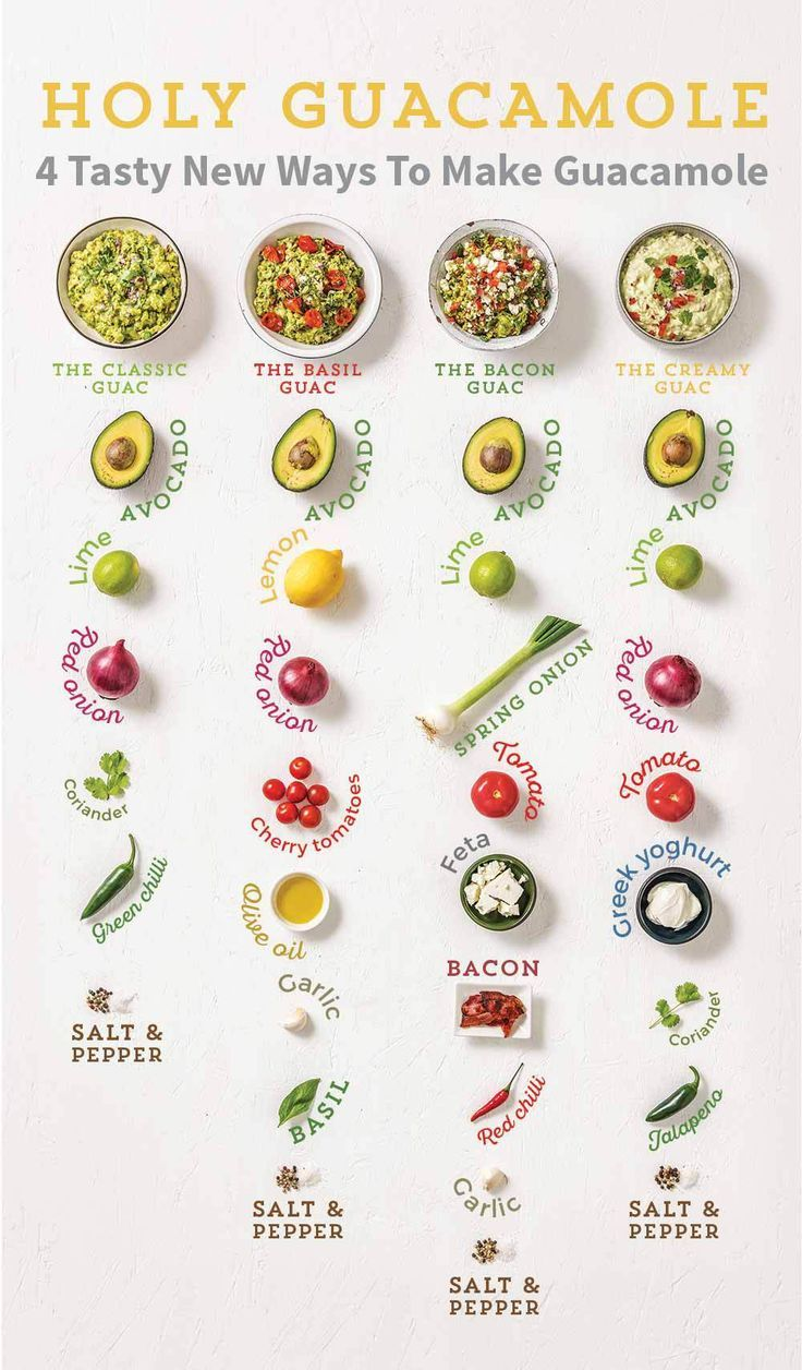Our Guacamole Recipe Favourites
