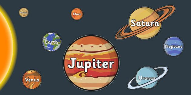 The Planet Names Words on Planets | school | Pinterest | Student ...
