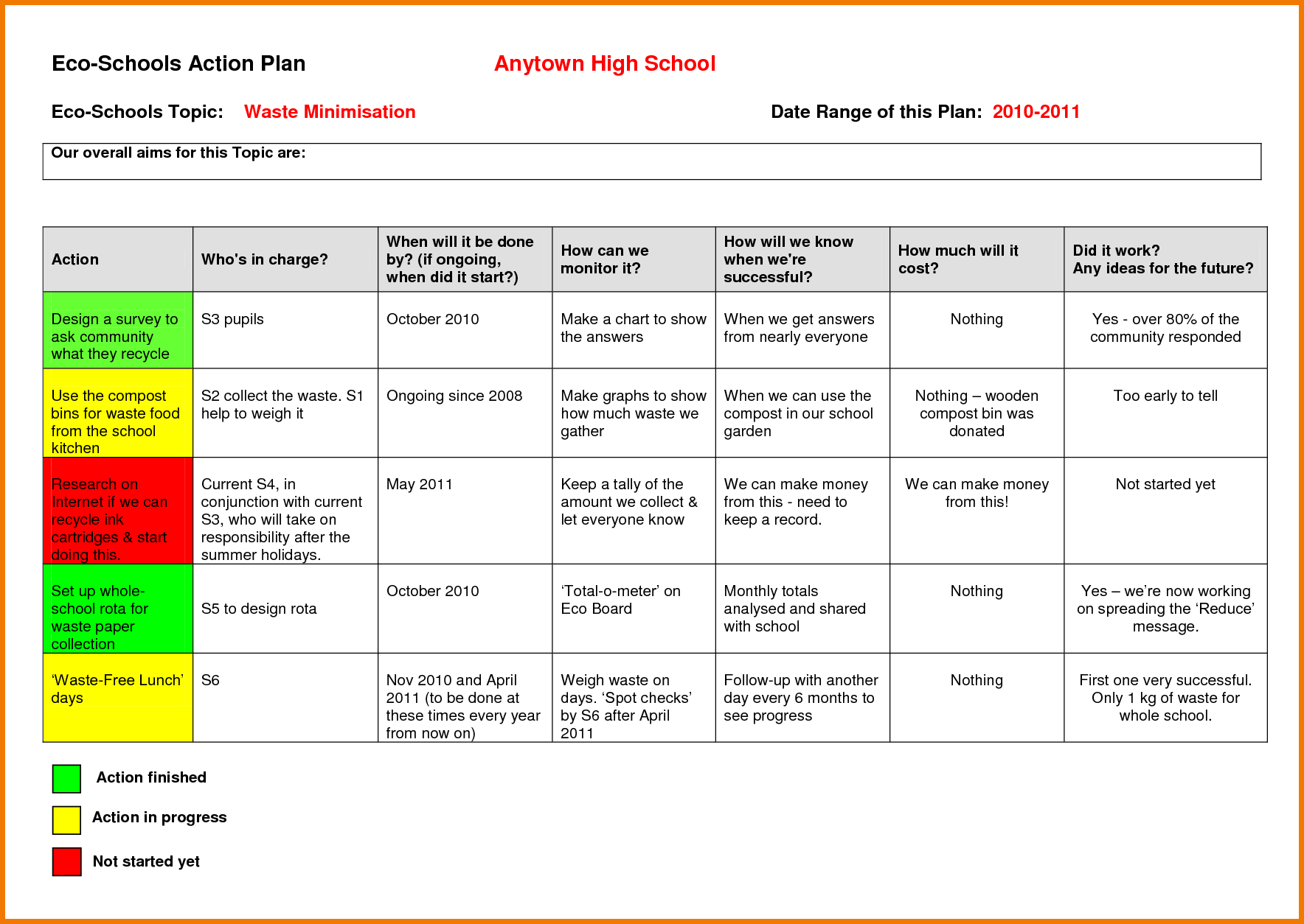 Action plan example new calendar template site for Student improvement plan template