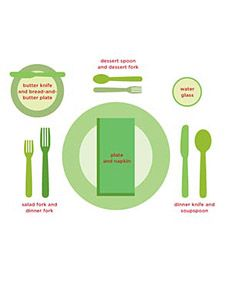 Place-Setting Practice   Place setting and Martha stewart