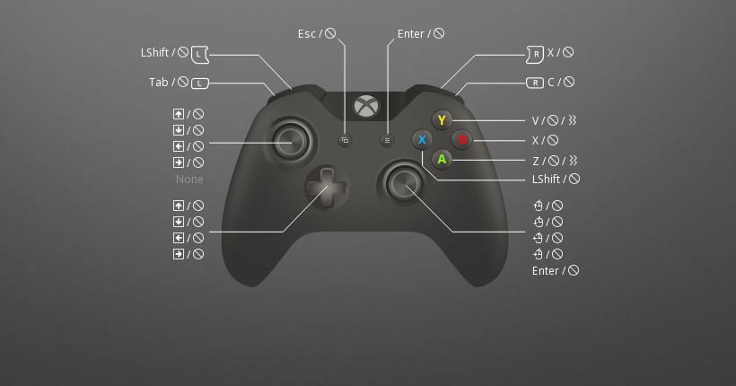 Re-made the native layout for Cuphead PS4 controller