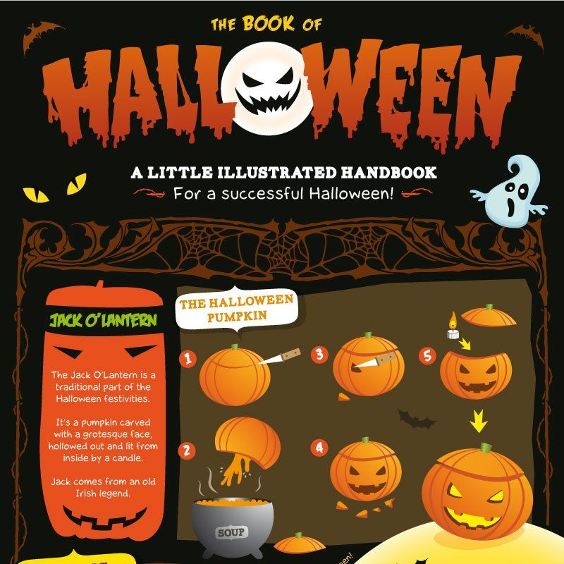 Successful Halloween Celebration Guides Infographic Web Cool - halloween decorations on pinterest