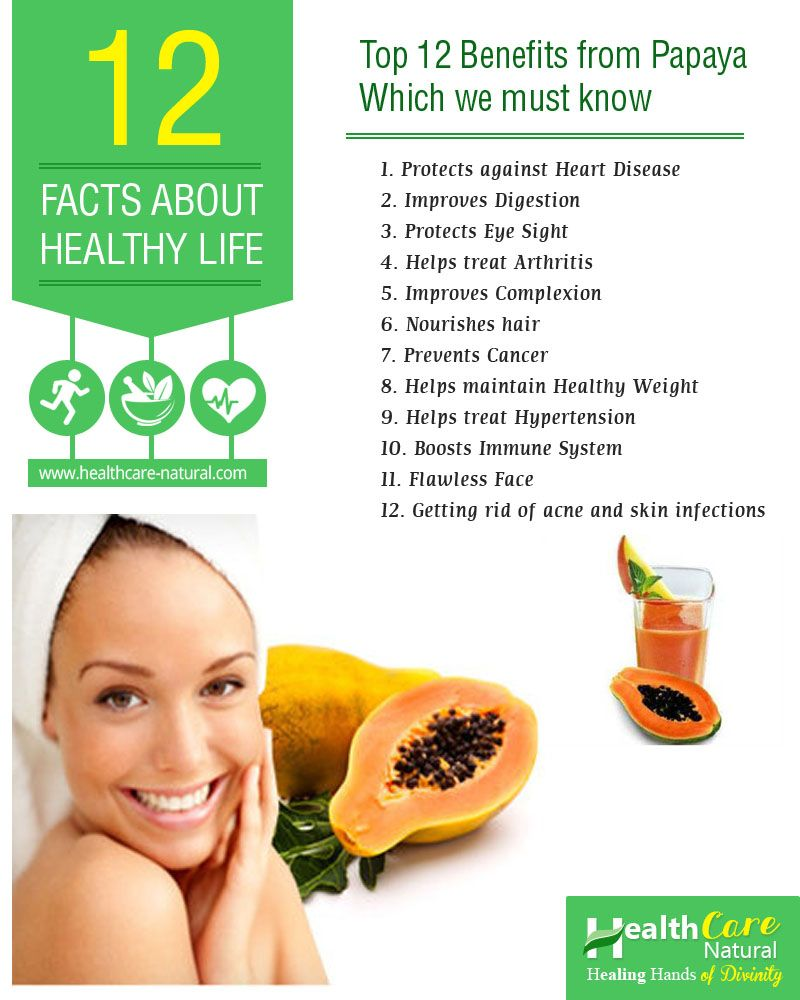 Top papaya beauty benefits for skin care advise